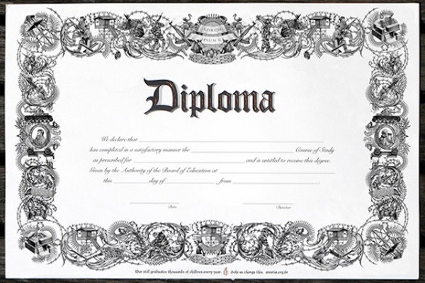 What is the Difference between a Certificate, Diploma and Degree?