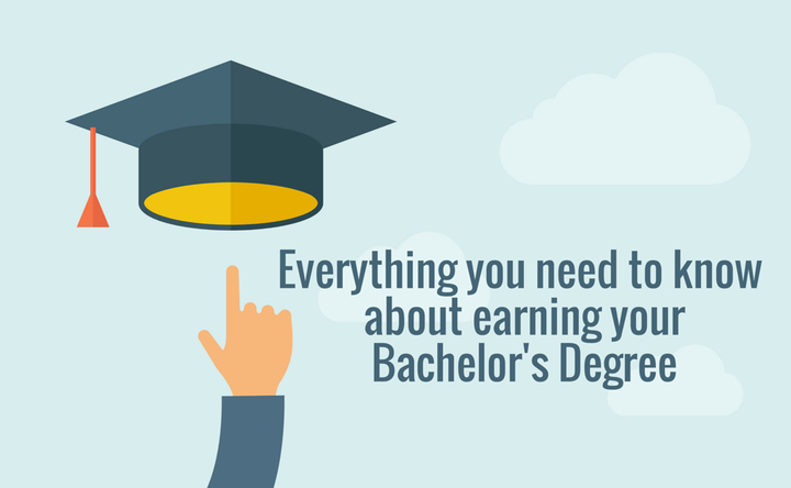 associate degree & bachelors degree